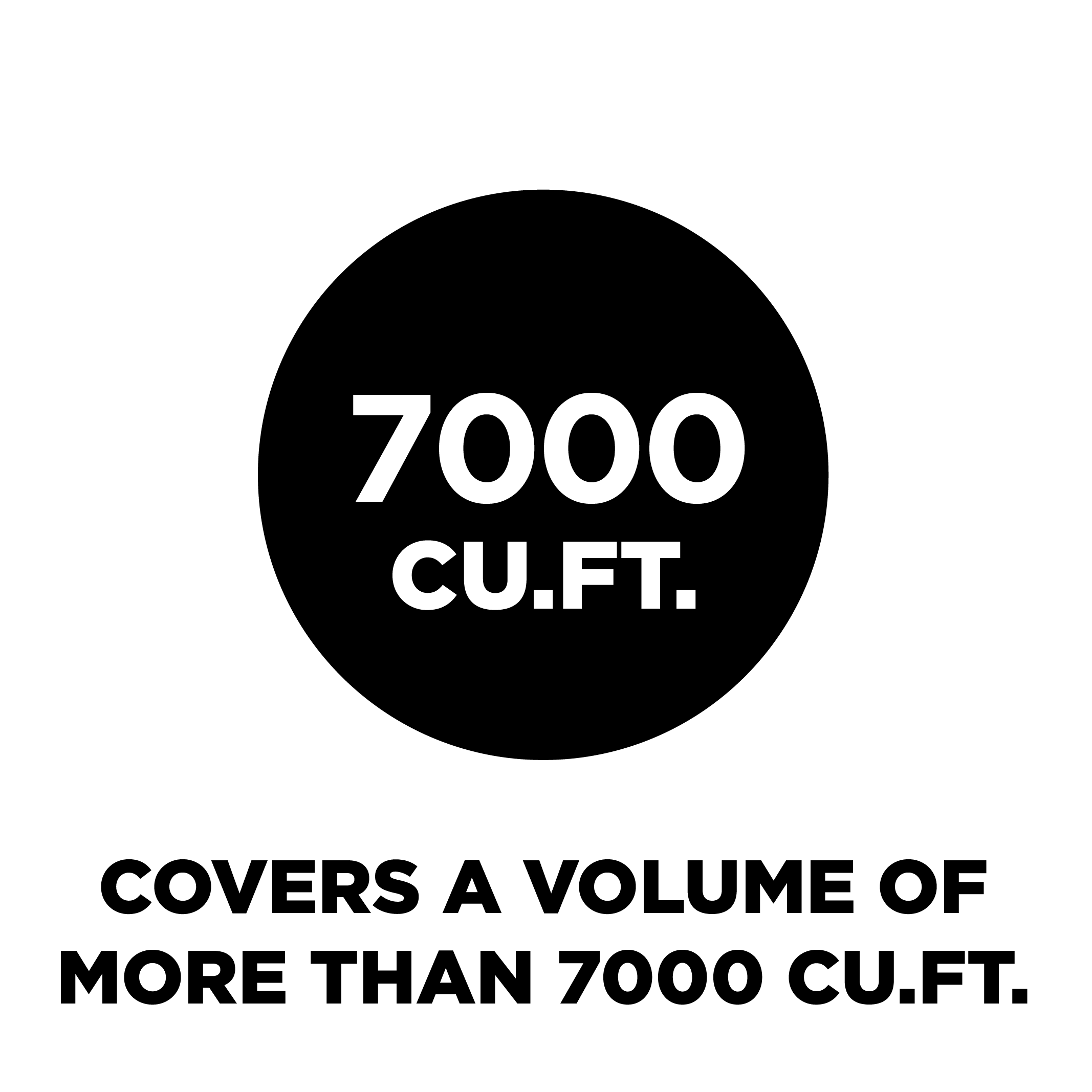Covers a volume of more than 7000 cu.ft.